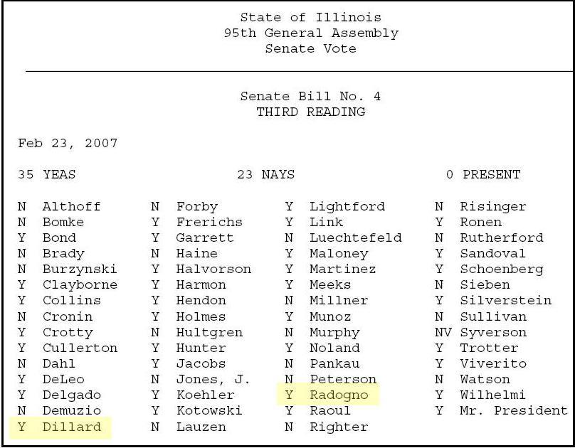 Dillard vote escr sb4