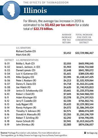 Taxtable2013