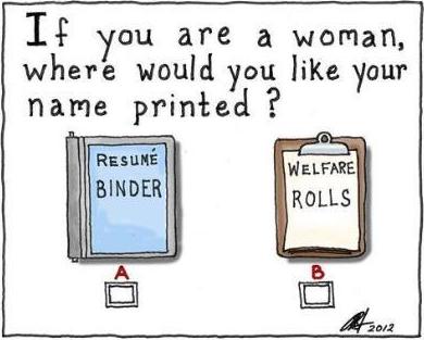 Womenbinders