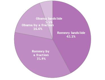 Chart.html