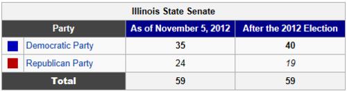 2013 Senate 1