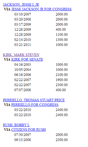 Rowe Fed Donations