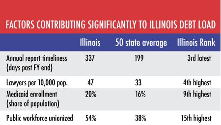 Illinoistable-3