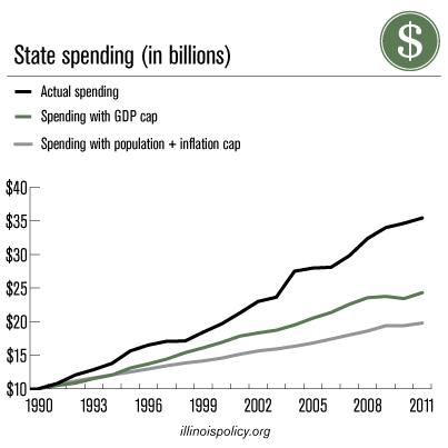 Spending_updated