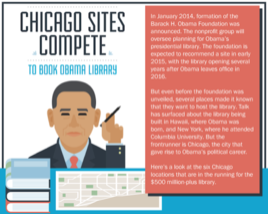 Sparefoot-Obama_Library