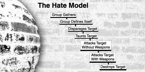 Hate_model