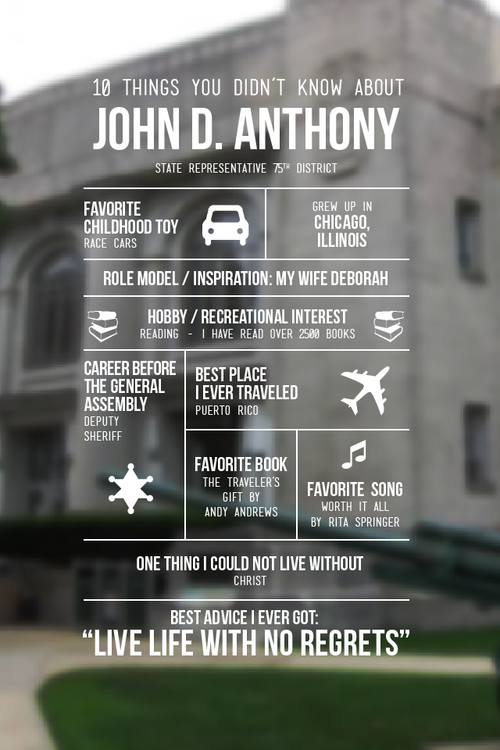 Anthony Infographic