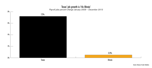 ML-job-growth-rate-percent-graph-2-