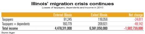 Migration_blog1