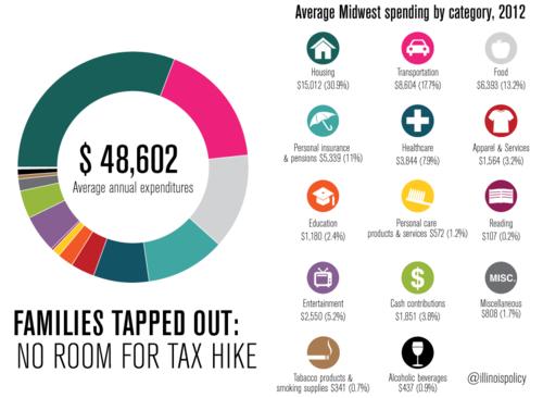 Spending2014