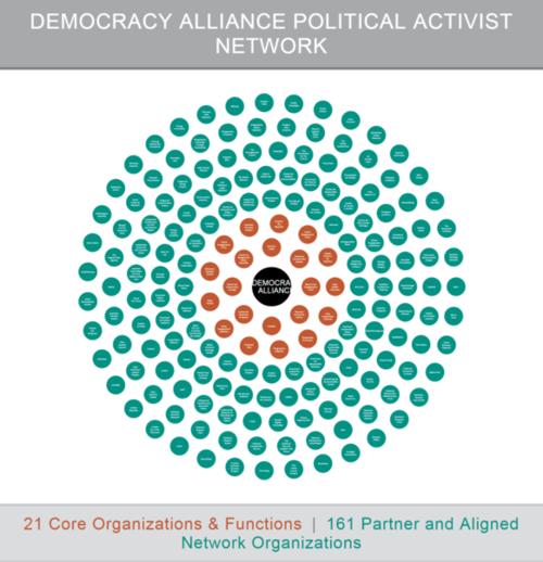 140917_DemocracyAlliance