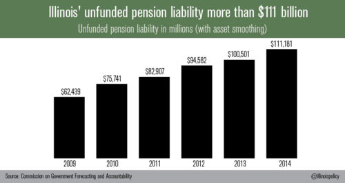 Unfunded_liabilities_11_17