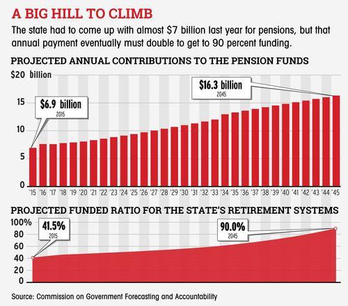 PensionCfundedRatio
