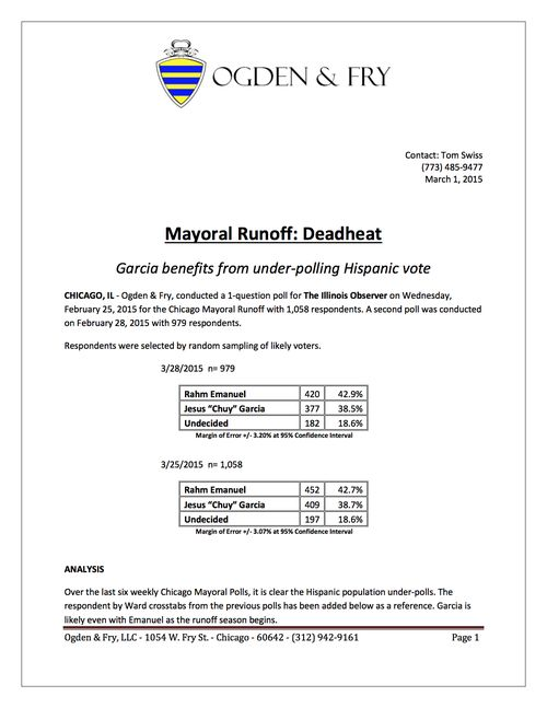 Weekly Mayoral Poll (3-1-2015) copy