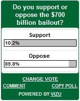Bailoutpoll_2